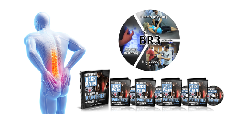 Fix My Back Pain System Review - Find Your Relief!
