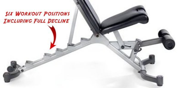 The Six Positions Of The Bowflex 5.1 Weight Bench
