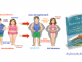 Fat Burning Kitchen PDF - Amazing Offer Inside! (Don't Miss Out!)